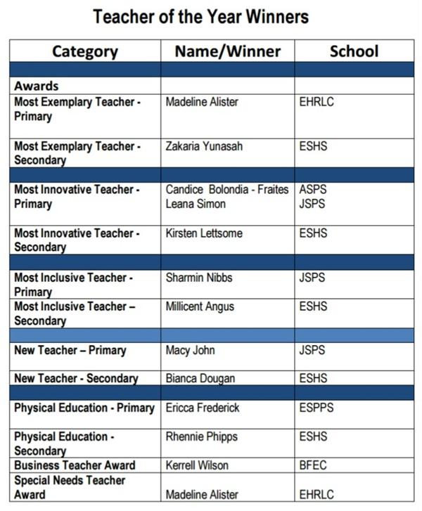 teachers-award
