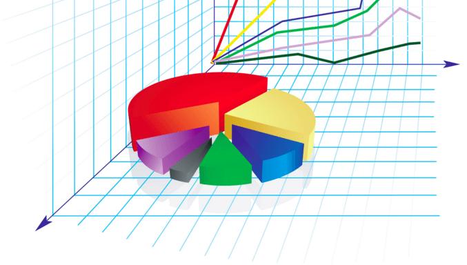 2018 budget breakdown